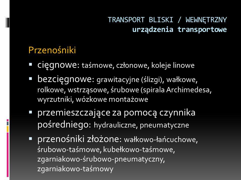 TRANSPORT BLISKI / WEWNĘTRZNY urządzenia transportowe Przenośniki  cięgnowe: taśmowe, członowe, koleje linowe  bezcięgnowe: grawitacyjne (ślizgi), w