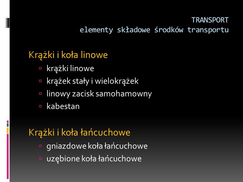 TRANSPORT elementy składowe środków transportu Krążki i koła linowe  krążki linowe  krążek stały i wielokrążek  linowy zacisk samohamowny  kabesta