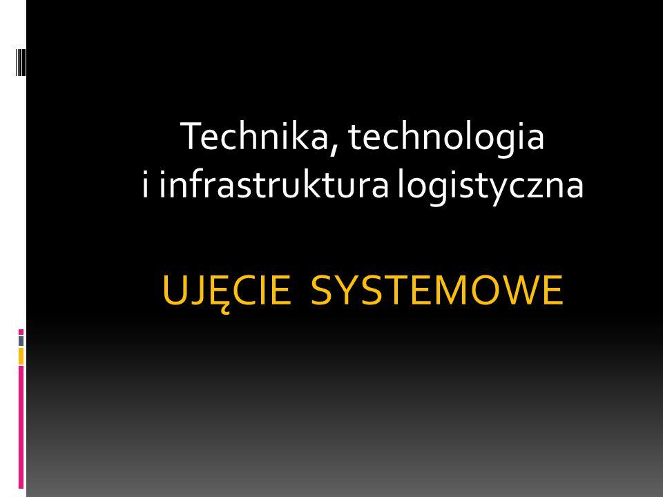 Technika, technologia i infrastruktura logistyczna UJĘCIE SYSTEMOWE