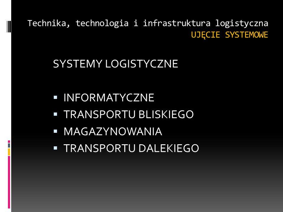 Technika, technologia i infrastruktura logistyczna UJĘCIE SYSTEMOWE SYSTEMY LOGISTYCZNE  INFORMATYCZNE  TRANSPORTU BLISKIEGO  MAGAZYNOWANIA  TRANS
