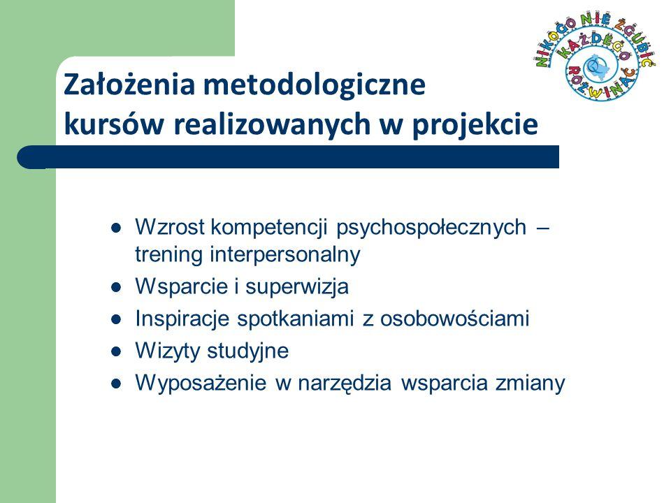 Założenia metodologiczne kursów realizowanych w projekcie Wzrost kompetencji psychospołecznych – trening interpersonalny Wsparcie i superwizja Inspiracje spotkaniami z osobowościami Wizyty studyjne Wyposażenie w narzędzia wsparcia zmiany