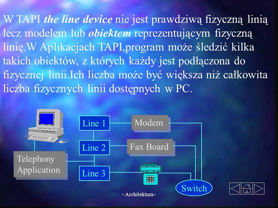 - Architektura - W TAPI the line device nie jest prawdziwą fizyczną linią lecz modelem lub obiektem reprezentującym fizyczną linię.W Aplikacjach TAPI,