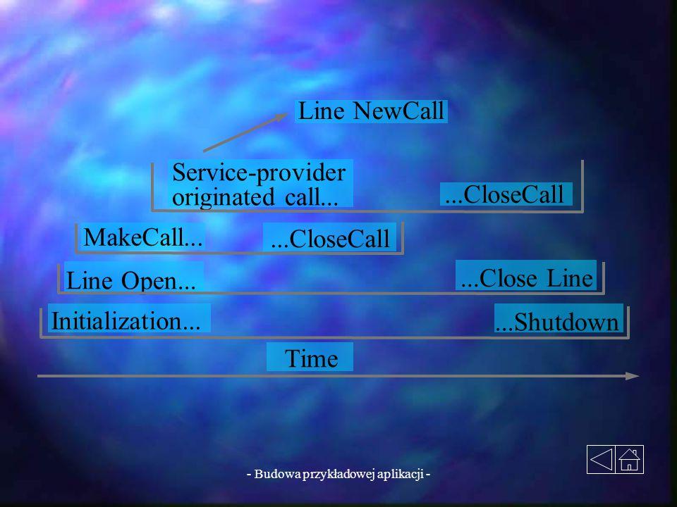 - Budowa przykładowej aplikacji - Line NewCall Service-provider originated call......CloseCall MakeCall......CloseCall Line Open......Close Line Initi