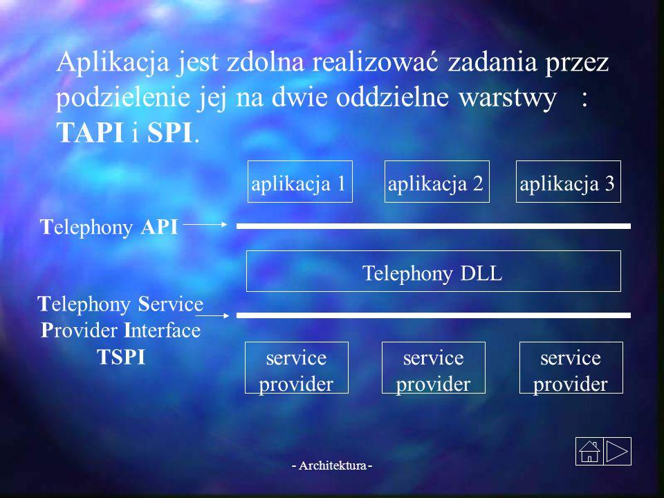 - Architektura - aplikacja 1aplikacja 2aplikacja 3 Telephony DLL service provider service provider service provider Telephony API Telephony Service Pr