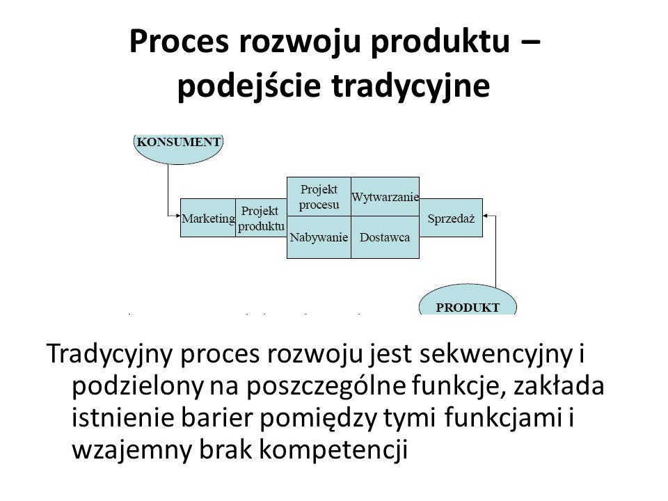 Proces rozwoju produktu – podejście tradycyjne Tradycyjny proces rozwoju jest sekwencyjny i podzielony na poszczególne funkcje, zakłada istnienie bari