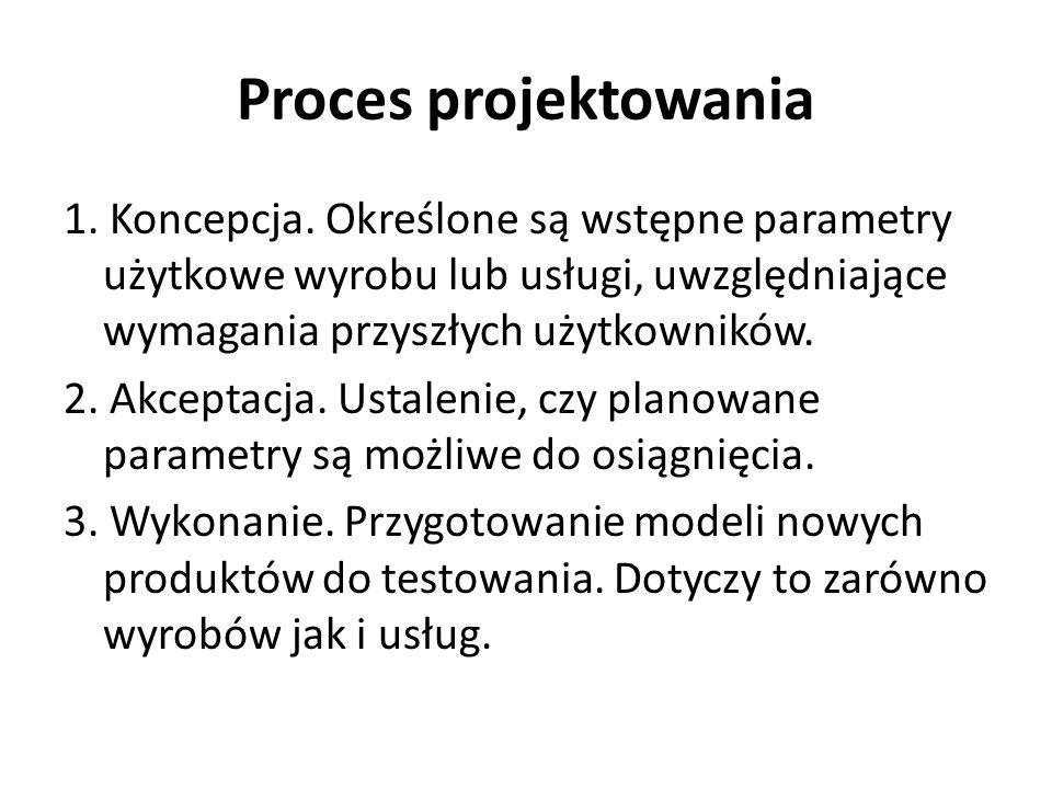 Proces projektowania 1. Koncepcja. Określone są wstępne parametry użytkowe wyrobu lub usługi, uwzględniające wymagania przyszłych użytkowników. 2. Akc