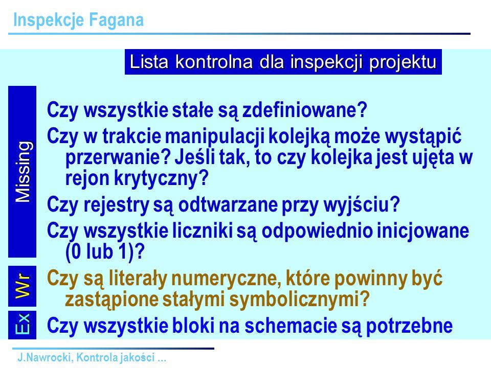 J.Nawrocki, Kontrola jakości... Inspekcje Fagana Czy wszystkie stałe są zdefiniowane.