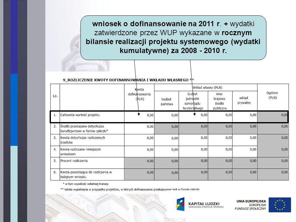 wniosek o dofinansowanie na 2011 r.