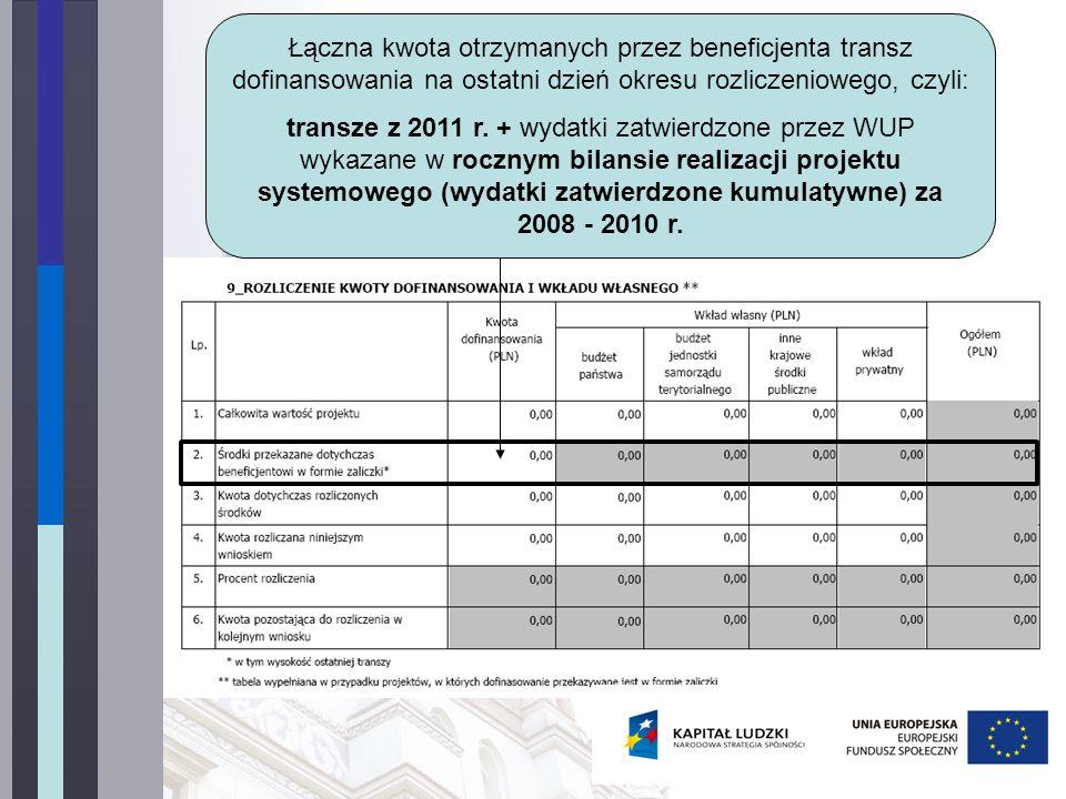 Łączna kwota otrzymanych przez beneficjenta transz dofinansowania na ostatni dzień okresu rozliczeniowego, czyli: transze z 2011 r.