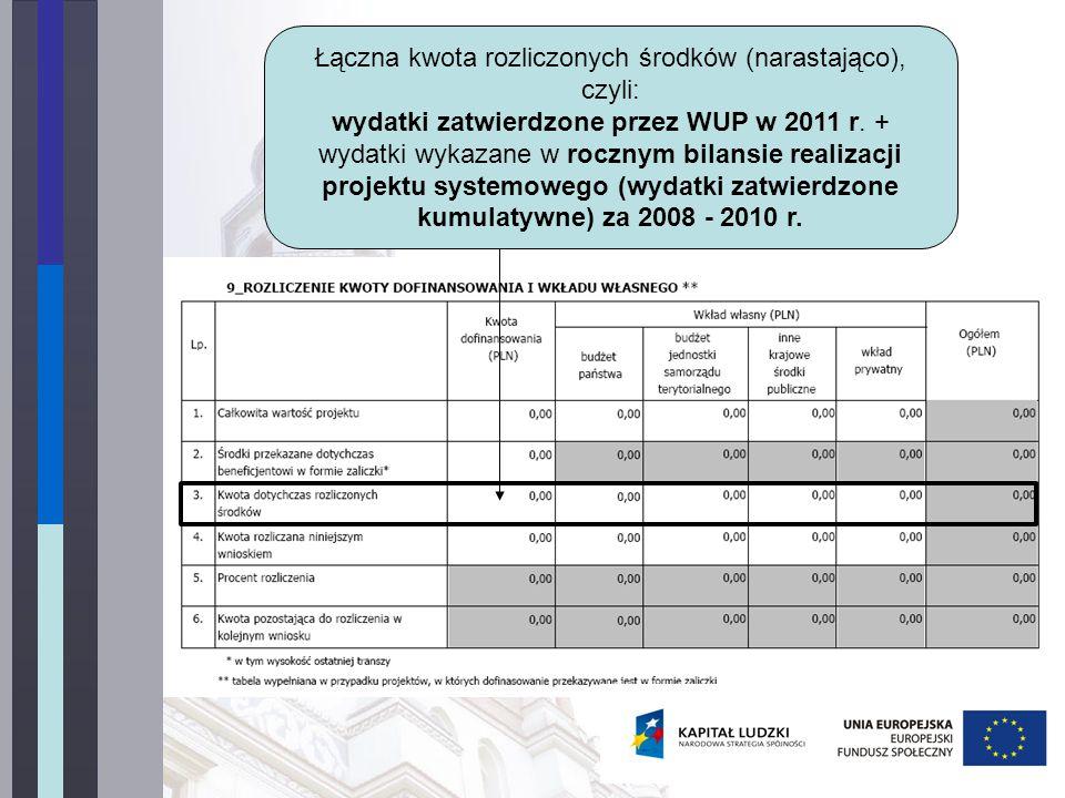 Łączna kwota rozliczonych środków (narastająco), czyli: wydatki zatwierdzone przez WUP w 2011 r.
