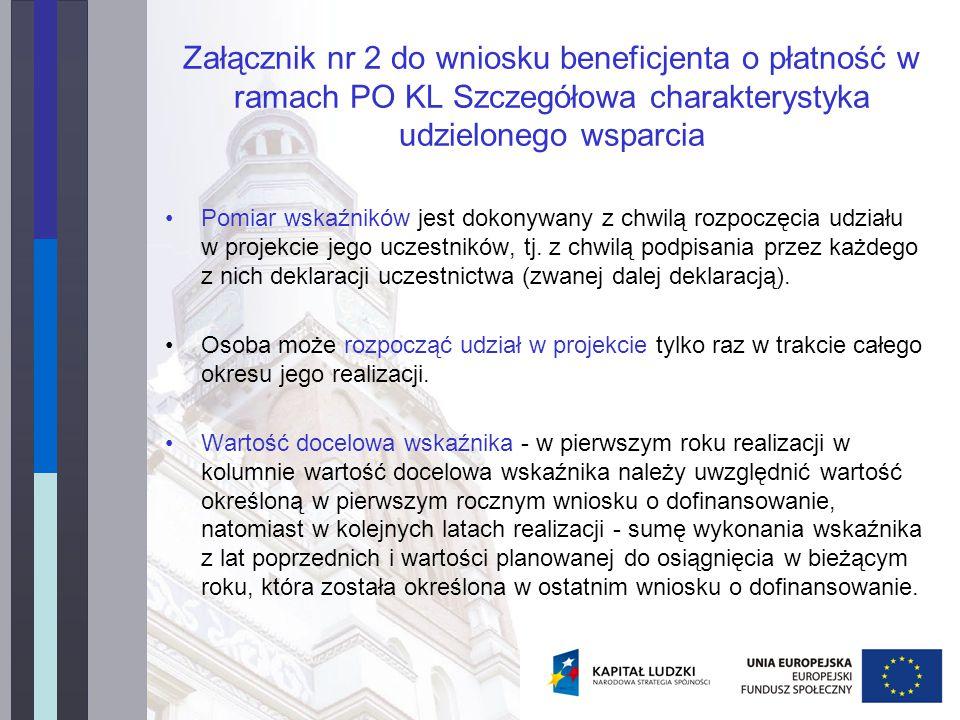 Załącznik nr 2 do wniosku beneficjenta o płatność w ramach PO KL Szczegółowa charakterystyka udzielonego wsparcia Pomiar wskaźników jest dokonywany z chwilą rozpoczęcia udziału w projekcie jego uczestników, tj.