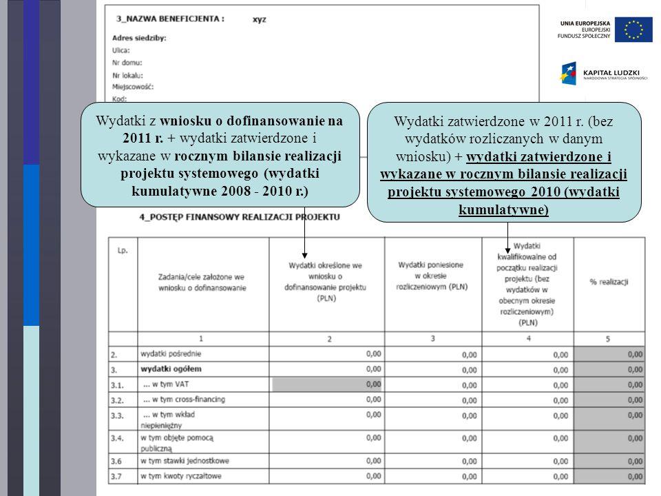 Wydatki z wniosku o dofinansowanie na 2011 r.