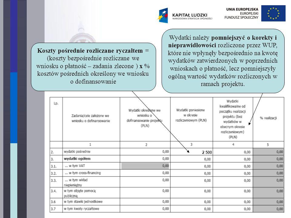 Należy pamiętać o: - oznaczeniu wydatków rozliczanych w ramach cross financingu (T), - oznaczeniu zadań zleconych (T), - o rozbiciu faktur, które zawierają kilka stawek podatku VAT na odrębne pozycje, - odpowiednim ujęciu faktur PRO FORMA (data wystawienia dokumentu późniejsza niż data zapłaty), - oraz o podaniu daty refundacji wydatku.