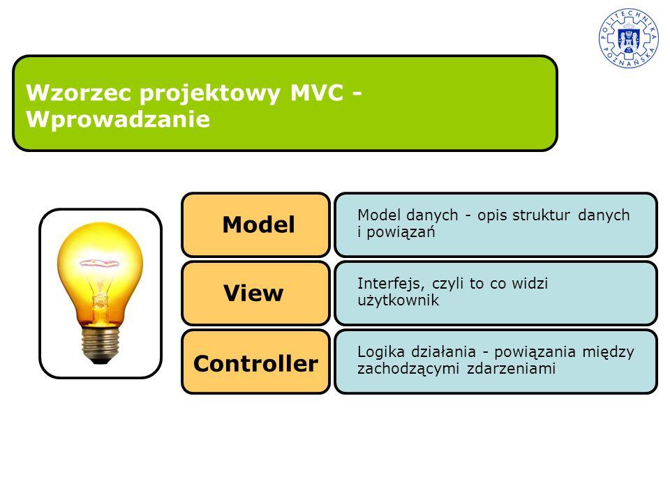 Wzorzec projektowy MVC - Wprowadzanie Model danych - opis struktur danych i powiązań Controller Logika działania - powiązania między zachodzącymi zdar
