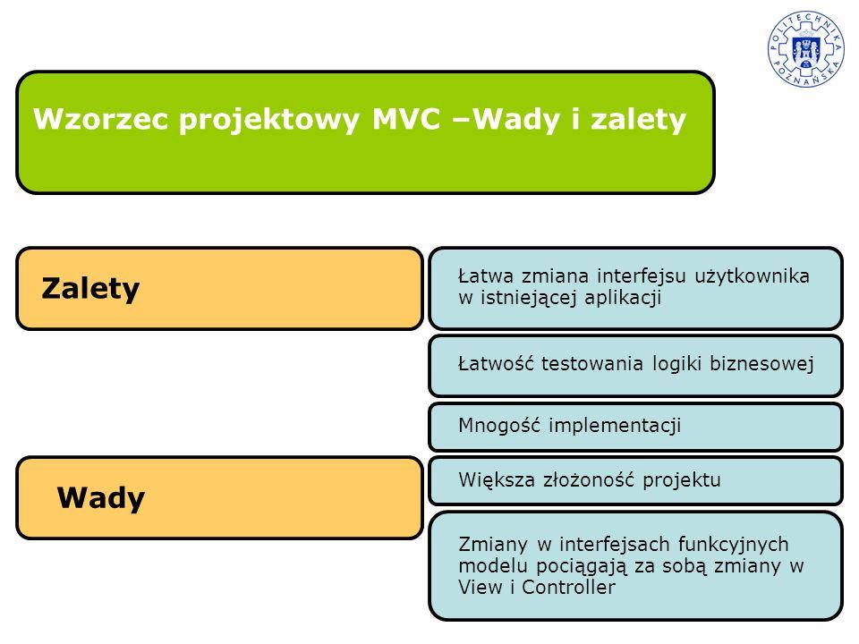 Wzorzec projektowy MVC –Wady i zalety Łatwa zmiana interfejsu użytkownika w istniejącej aplikacji Zmiany w interfejsach funkcyjnych modelu pociągają z