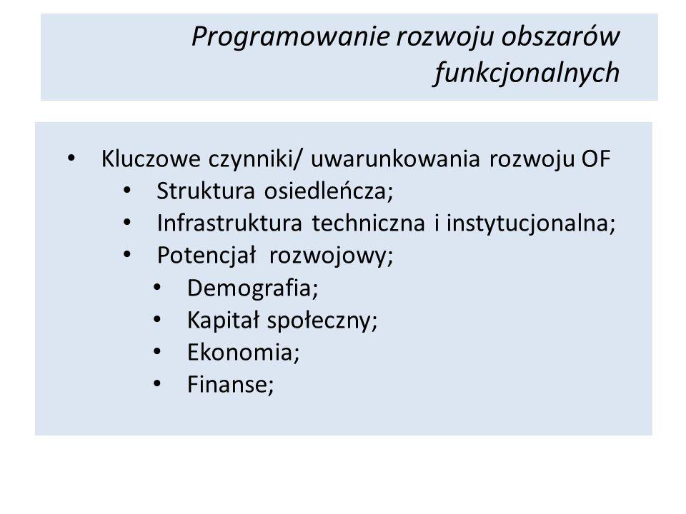 Kluczowe czynniki/ uwarunkowania rozwoju OF Struktura osiedleńcza; Infrastruktura techniczna i instytucjonalna; Potencjał rozwojowy; Demografia; Kapitał społeczny; Ekonomia; Finanse; Programowanie rozwoju obszarów funkcjonalnych