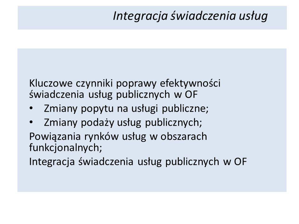 Kluczowe czynniki poprawy efektywności świadczenia usług publicznych w OF Zmiany popytu na usługi publiczne; Zmiany podaży usług publicznych; Powiązania rynków usług w obszarach funkcjonalnych; Integracja świadczenia usług publicznych w OF Integracja świadczenia usług