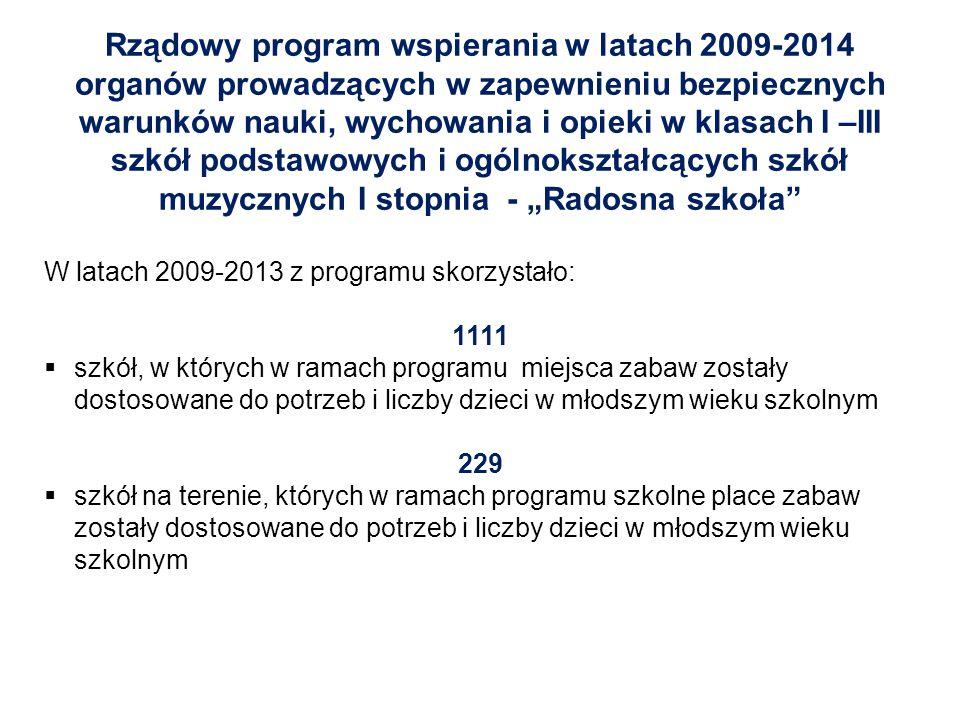 """""""NASZ ELEMENTARZ – Podręcznik dla uczniów klas I 30 czerwca 2014 r."""