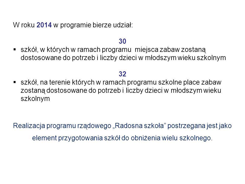 Rządowy program pomocy uczniom w 2013 r.