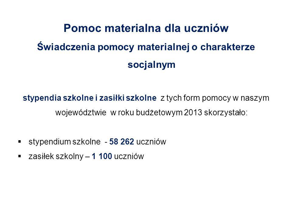 Pomoc materialna dla uczniów Świadczenia pomocy o charakterze motywacyjnym Stypendium Prezesa Rady Ministrów jest wypłacane ze środków budżetu państwa i wynosi 258 zł miesięcznie (258 x 10 miesięcy = 2580, 00 zł) Liczba uczniów, którym wypłacono stypendium: 319 Stypendium ministra właściwego do spraw oświaty i wychowania Liczba uczniów/absolwentów, którym przyznano stypendium w roku 2013: 15