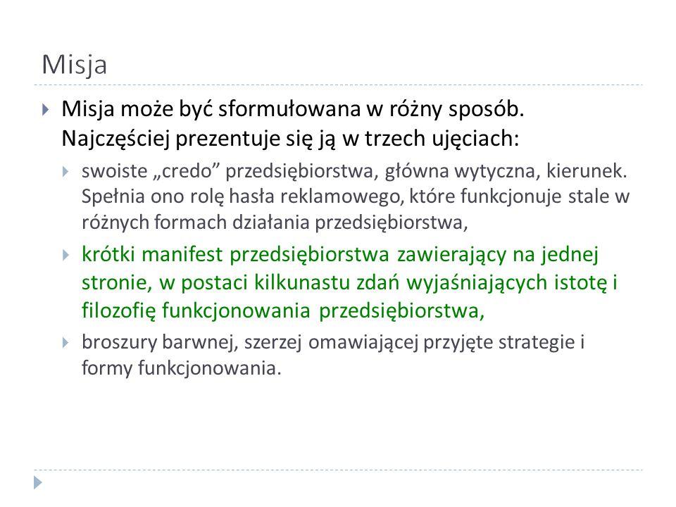  Philips Polska S.A.