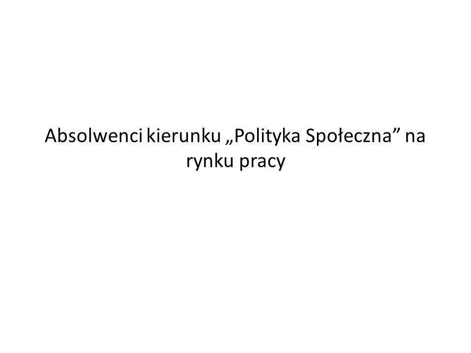 """Absolwenci kierunku """"Polityka Społeczna na rynku pracy"""