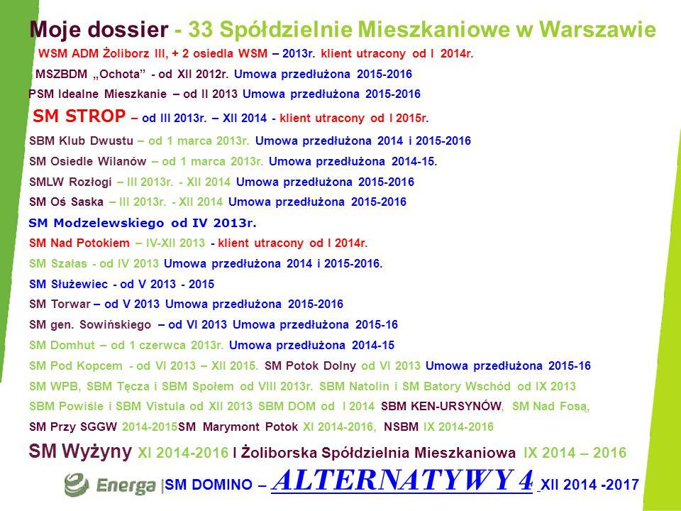"""Moje dossier - 33 Spółdzielnie Mieszkaniowe w Warszawie WSM ADM Żoliborz III, + 2 osiedla WSM – 2013r. klient utracony od I 2014r. MSZBDM """"Ochota"""" - o"""