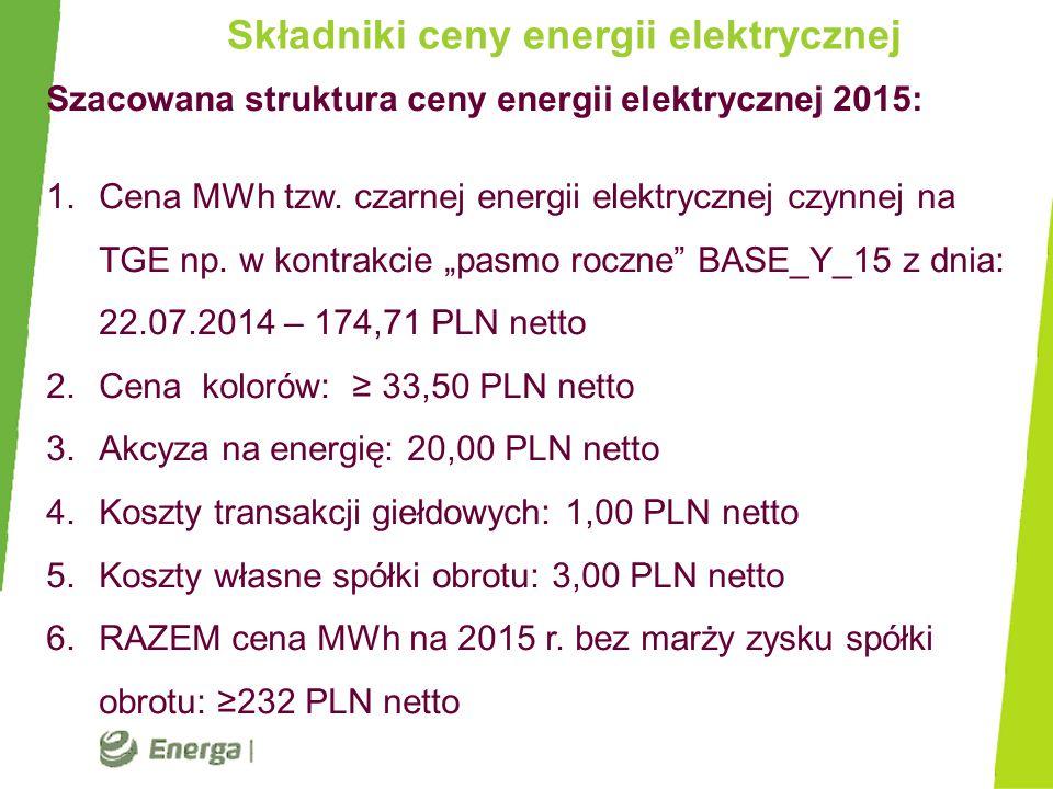 Składniki ceny energii elektrycznej Szacowana struktura ceny energii elektrycznej 2015: 1.Cena MWh tzw. czarnej energii elektrycznej czynnej na TGE np