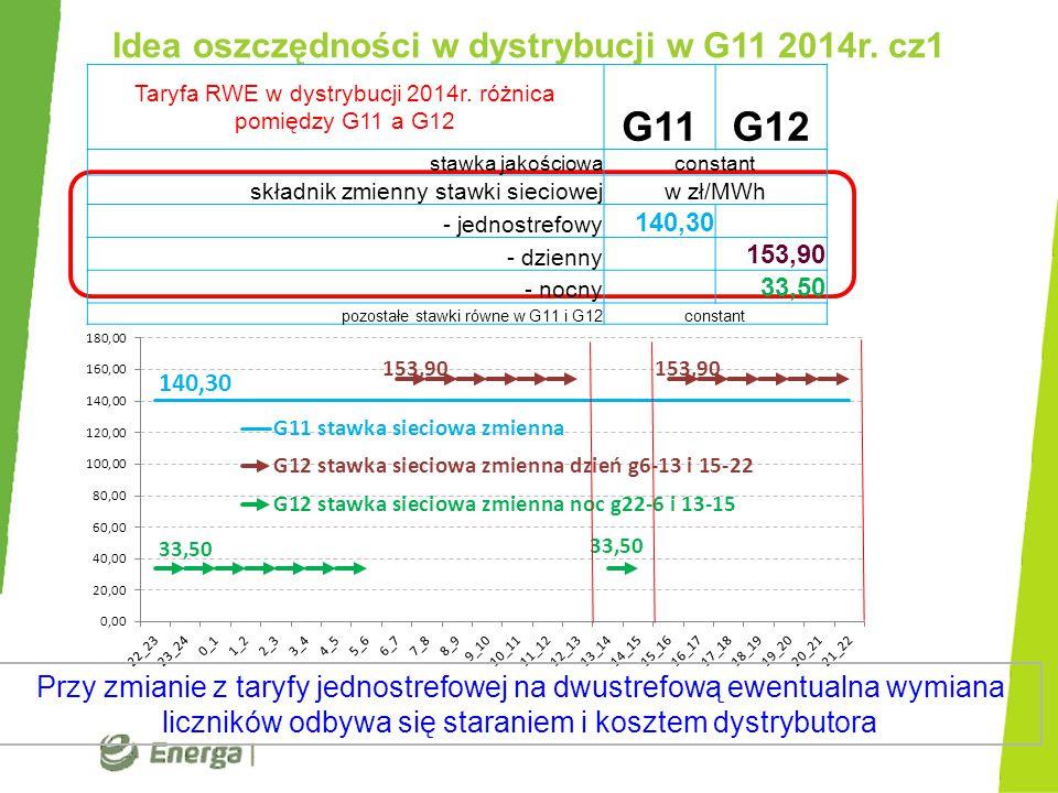 Idea oszczędności w dystrybucji w G11 2014r. cz1 Taryfa RWE w dystrybucji 2014r. różnica pomiędzy G11 a G12 G11G12 stawka jakościowaconstant składnik