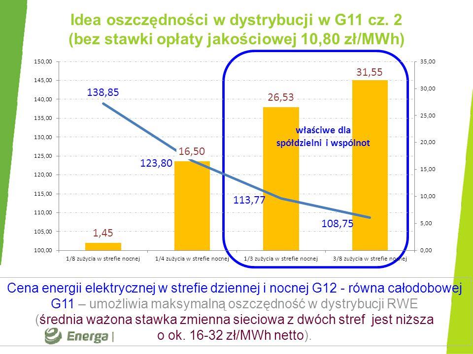Idea oszczędności w dystrybucji w G11 cz. 2 (bez stawki opłaty jakościowej 10,80 zł/MWh) Cena energii elektrycznej w strefie dziennej i nocnej G12 - r