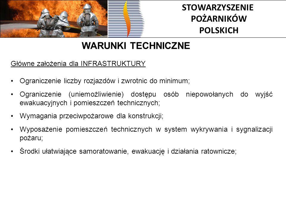 STOWARZYSZENIE POŻARNIKÓW POLSKICH WARUNKI TECHNICZNE Główne założenia dla INFRASTRUKTURY Ograniczenie liczby rozjazdów i zwrotnic do minimum; Ogranic