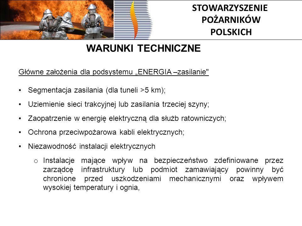 """STOWARZYSZENIE POŻARNIKÓW POLSKICH WARUNKI TECHNICZNE Główne założenia dla podsystemu """"ENERGIA –zasilanie"""