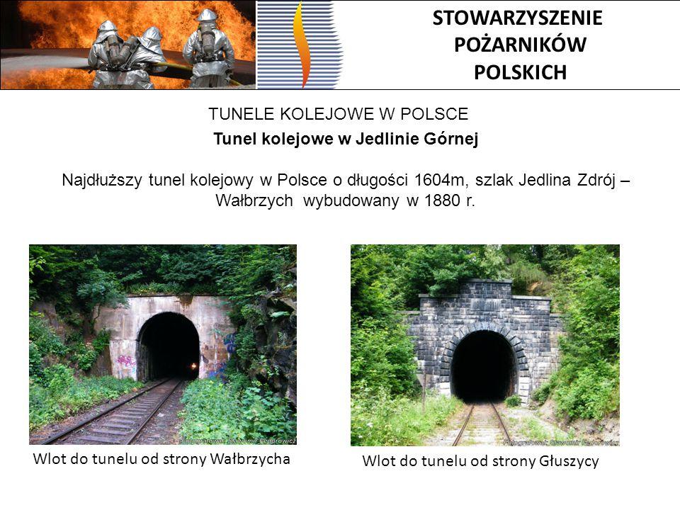 STOWARZYSZENIE POŻARNIKÓW POLSKICH TUNELE KOLEJOWE W POLSCE Tunel kolejowe w Jedlinie Górnej Najdłuższy tunel kolejowy w Polsce o długości 1604m, szla
