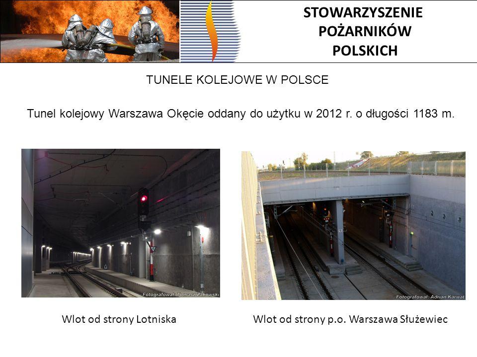 STOWARZYSZENIE POŻARNIKÓW POLSKICH TUNELE KOLEJOWE W POLSCE Tunel kolejowy Warszawa Okęcie oddany do użytku w 2012 r. o długości 1183 m. Wlot od stron