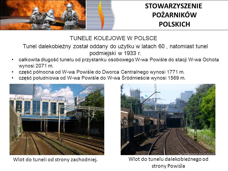 STOWARZYSZENIE POŻARNIKÓW POLSKICH TUNELE KOLEJOWE W POLSCE Tunel dalekobieżny został oddany do użytku w latach 60, natomiast tunel podmiejski w 1933