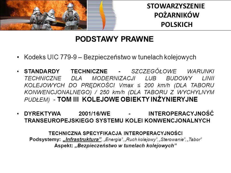 STOWARZYSZENIE POŻARNIKÓW POLSKICH TUNELE KOLEJOWE W POLSCE Tunel kolejowe w Jedlinie Górnej Najdłuższy tunel kolejowy w Polsce o długości 1604m, szlak Jedlina Zdrój – Wałbrzych wybudowany w 1880 r.