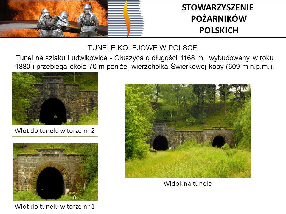 STOWARZYSZENIE POŻARNIKÓW POLSKICH TUNELE KOLEJOWE W POLSCE Tunel na szlaku Ludwikowice - Głuszyca o długości 1168 m. wybudowany w roku 1880 i przebie