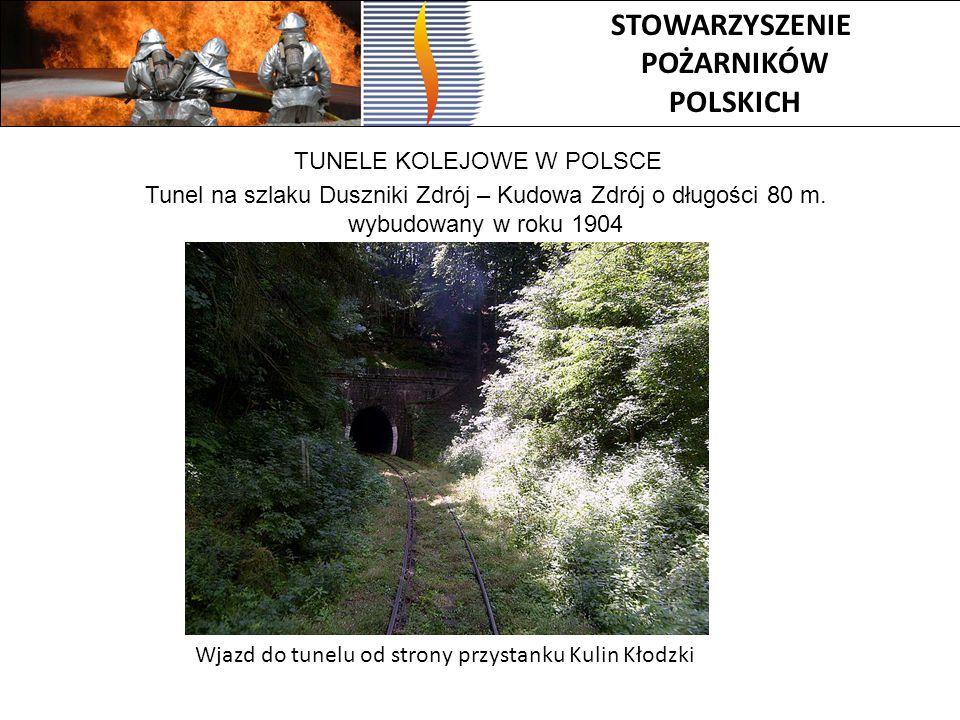 STOWARZYSZENIE POŻARNIKÓW POLSKICH TUNELE KOLEJOWE W POLSCE Tunel na szlaku Duszniki Zdrój – Kudowa Zdrój o długości 80 m. wybudowany w roku 1904 Wjaz