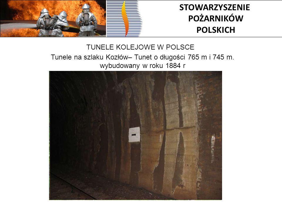 STOWARZYSZENIE POŻARNIKÓW POLSKICH TUNELE KOLEJOWE W POLSCE Tunele na szlaku Kozłów– Tunet o długości 765 m i 745 m. wybudowany w roku 1884 r