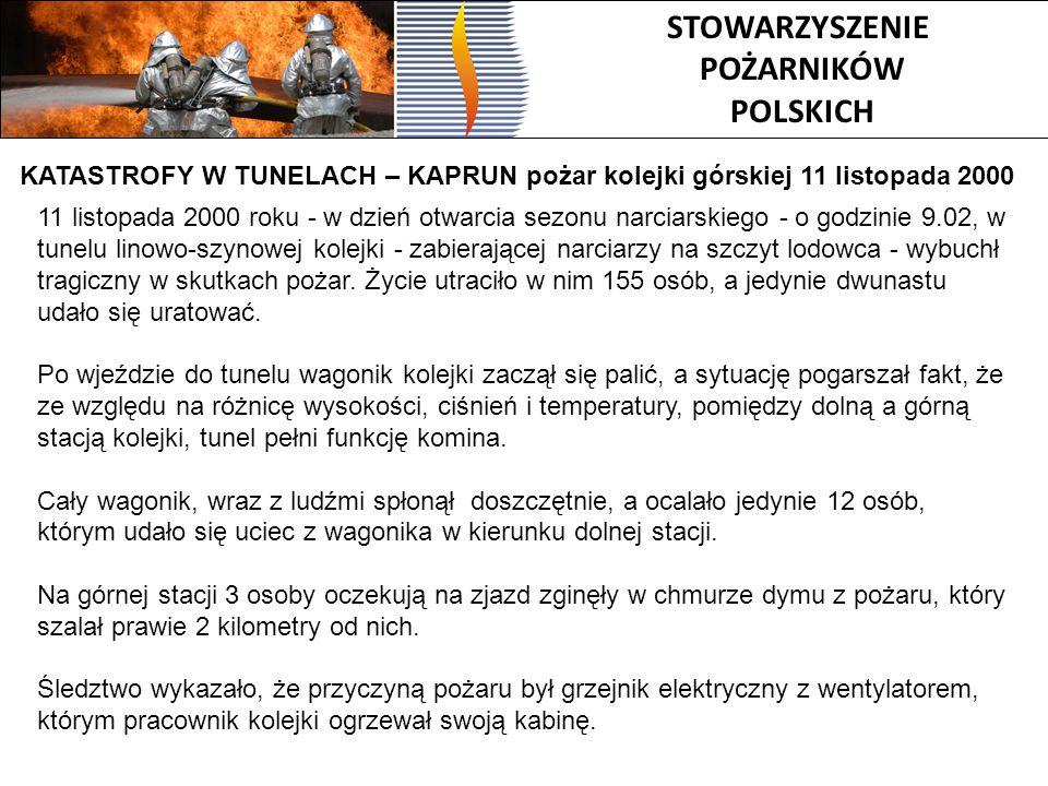 STOWARZYSZENIE POŻARNIKÓW POLSKICH KATASTROFY W TUNELACH – KAPRUN pożar kolejki górskiej 11 listopada 2000 11 listopada 2000 roku - w dzień otwarcia s