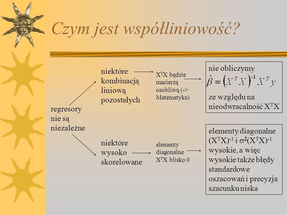 Diagnostyka współliniowości 1.