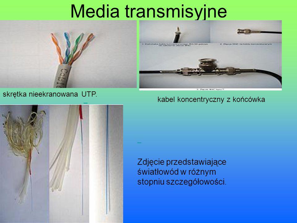 Media transmisyjne skrętka nieekranowana UTP. kabel koncentryczny z końcówka Zdjęcie przedstawiające światłowód w różnym stopniu szczegółowości.