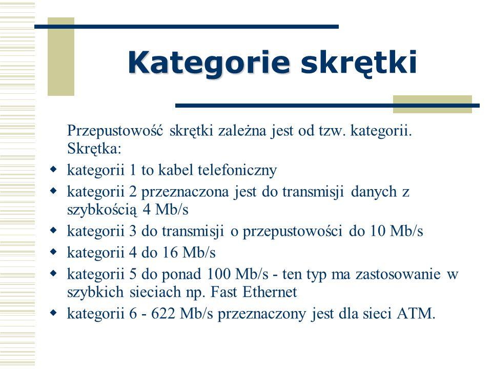 Kategorie Kategorie skrętki Przepustowość skrętki zależna jest od tzw. kategorii. Skrętka:  kategorii 1 to kabel telefoniczny  kategorii 2 przeznacz