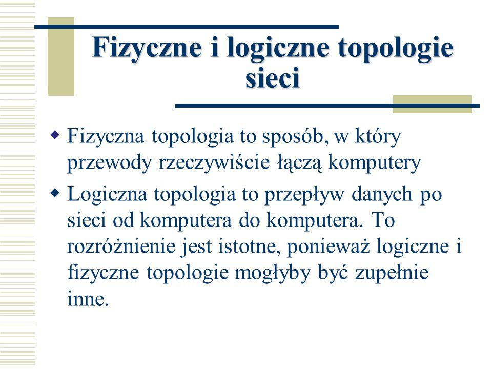 Fizyczne i logiczne topologie sieci  Fizyczna topologia to sposób, w który przewody rzeczywiście łączą komputery  Logiczna topologia to przepływ dan