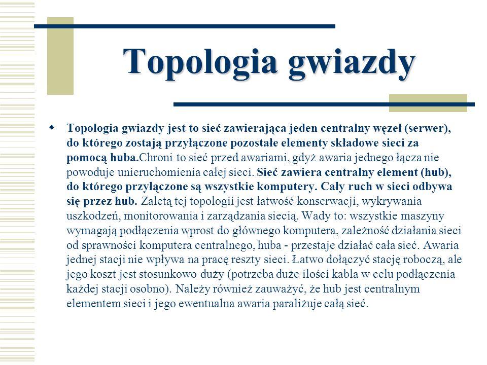 Topologia gwiazdy  Topologia gwiazdy jest to sieć zawierająca jeden centralny węzeł (serwer), do którego zostają przyłączone pozostałe elementy skład