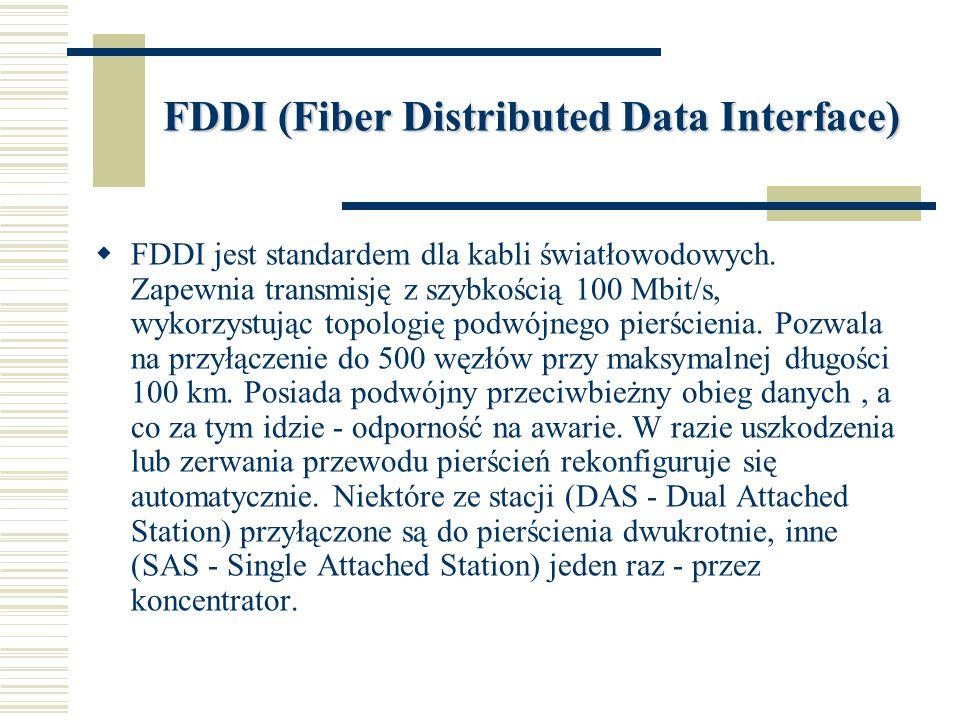FDDI (Fiber Distributed Data Interface)  FDDI jest standardem dla kabli światłowodowych. Zapewnia transmisję z szybkością 100 Mbit/s, wykorzystując t