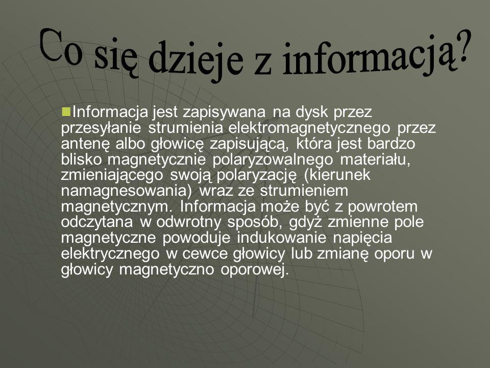 Informacja jest zapisywana na dysk przez przesyłanie strumienia elektromagnetycznego przez antenę albo głowicę zapisującą, która jest bardzo blisko ma