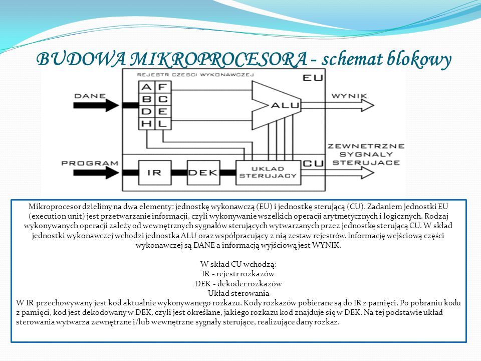 BUDOWA MIKROPROCESORA W funkcjonalnej strukturze procesora można wyróżnić takie elementy, jak: zespół rejestrów do przechowywania danych i wyników, rejestry mogą być ogólnego przeznaczenia, lub mają specjalne przeznaczenie, jednostkę arytmetyczną (arytmometr) do wykonywania operacji obliczeniowych na danych, układ sterujący przebiegiem wykonywania programu.
