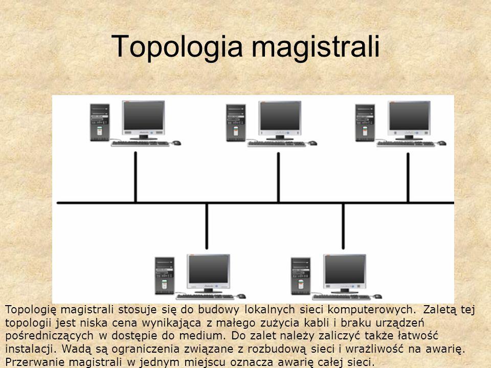 Topologia magistrali Topologię magistrali stosuje się do budowy lokalnych sieci komputerowych. Zaletą tej topologii jest niska cena wynikająca z małeg