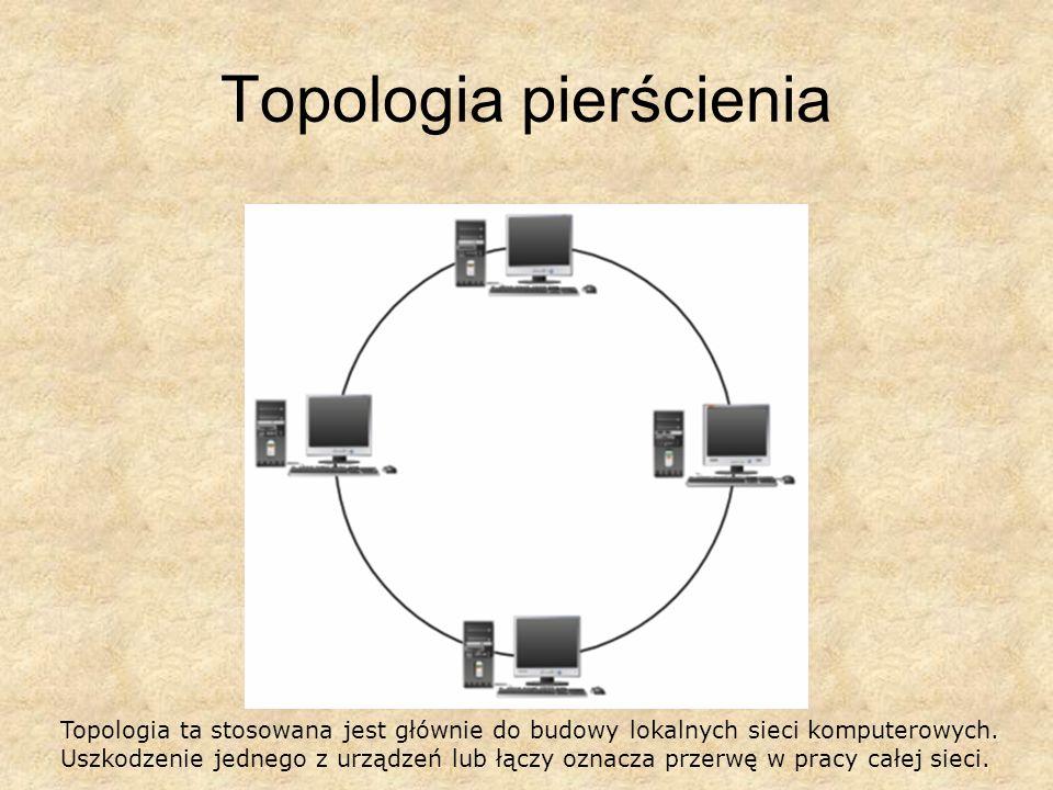 Topologia pierścienia Topologia ta stosowana jest głównie do budowy lokalnych sieci komputerowych. Uszkodzenie jednego z urządzeń lub łączy oznacza pr